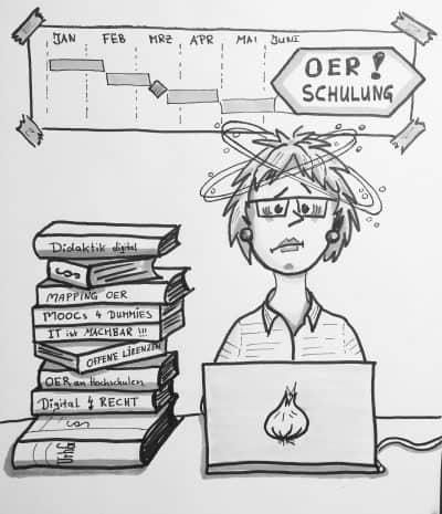 Mindmappinng-OER-Schulung-Seminar
